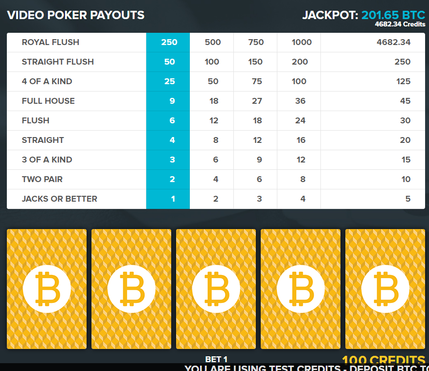 Play the Best Casino Games with Bitcoin