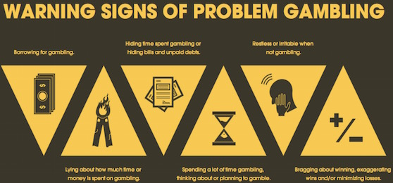 responsible gambling signs for BTC players